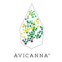 Avicanna Inc. (TSX:AVCN) logo